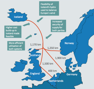 Iceland-Europe-HVDC-cable-map-Landsvirkjun