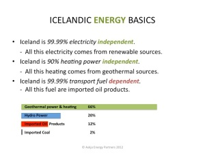 Iceland-Energy-Independence-Primary-Energy