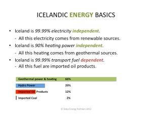 Iceland-Energy-Independence-Primary-Energy