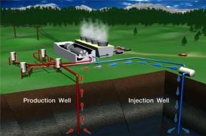 Geothermal-plant-illustration