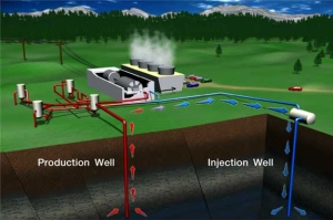 Geothermal-plant-illustration