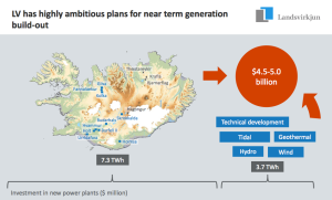 Iceland-Landsvirkjun-New-Renewable-Electricity-Generation