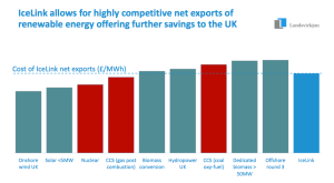 Iceland-Renewable-Opportunities-13