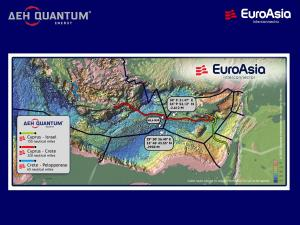 HVDC-Euroasia-Interconnector-map-2