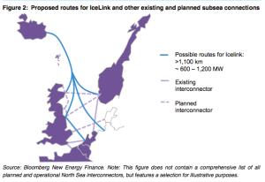 Icelink-Bloomberg-HVDC-2