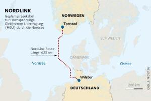 HVDC-Nordlink-Map