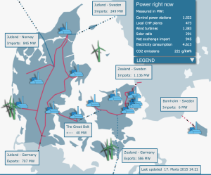Denmark-Electricity-Sector-Mostly-Coal_March-2015