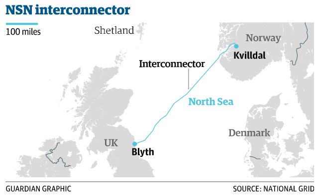Subsea HVDC Cable Between Norway And The UK Askja Energy The - Norway map uk