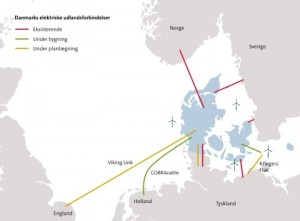 HVDC-Viking-Link-Uk-Denmark-Map