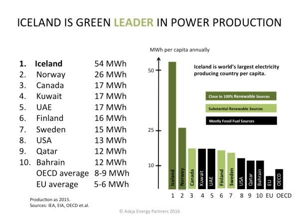 Энергетический кризис в Норвегии