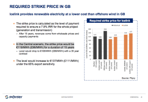 HVDC-Icelink_strike-prices_Feb-2016-2
