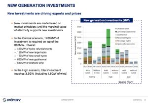 kvika-poyry-iceland-new-electricity-generation-until-2035