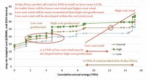 kvika-poyry_electricity-generation-cost-lcoe-iceland-corrected-2017