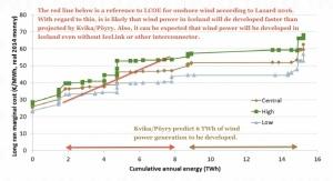 kvika-poyry_electricity-generation-cost-lcoe-iceland-corrected_lazard-2017