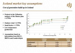 kvika-poyry_electricity-generation-cost-lcoe-iceland-slide-13
