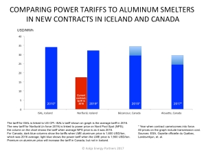 electricity-price-tariffs-to-aluminum-smelters-in-iceland-and-canada_new-contracts-and-current-tariff-to-nordural_aep-2017