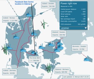 facebook-data-centre_odense-denmark-electricity-supply-map